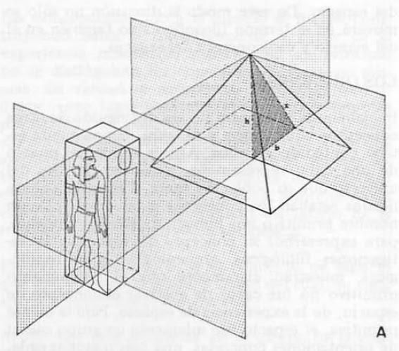 Divagaciones y arquitectura el concepto de espacio en la for El concepto de arquitectura