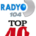 Radyo D Top 40 Listesi