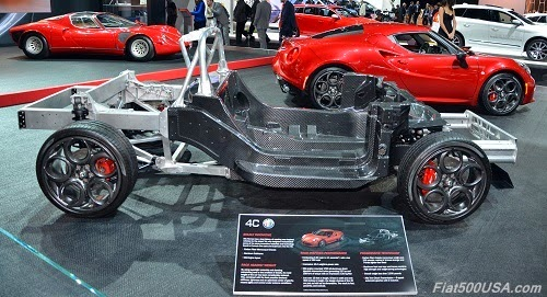 Alfa Romeo 4C Chasis