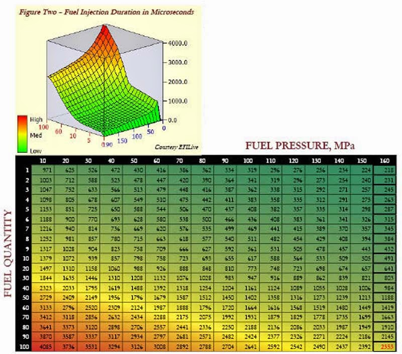 maxxTORQUE: Diesel Timing | Advanced Diesel Injection Engine Timing Diagram |  | maxxTORQUE