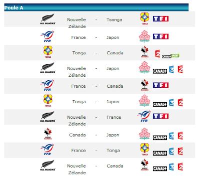 Boukmour blog programme coupe du monde de rugby 2011 - Rugby programme coupe du monde ...