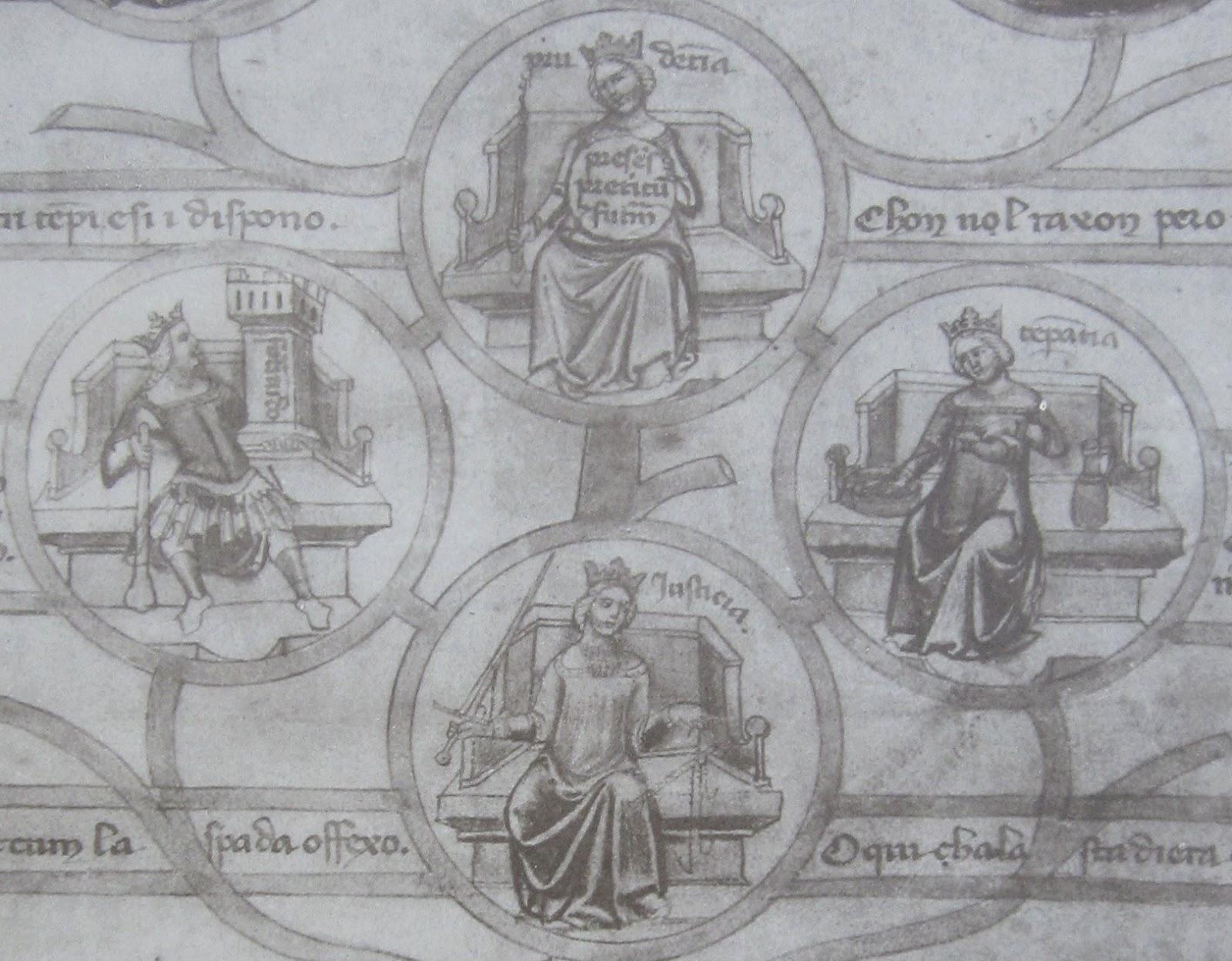 four cardinal virtues symbols