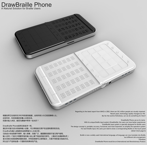 IDEASUP Evolution Of Braille Products Idea For