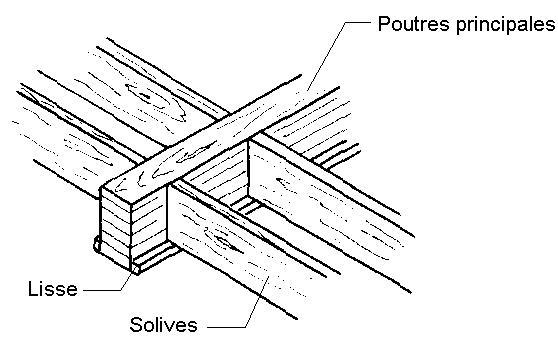 nico civil les planchers bois 2007 2 3. Black Bedroom Furniture Sets. Home Design Ideas