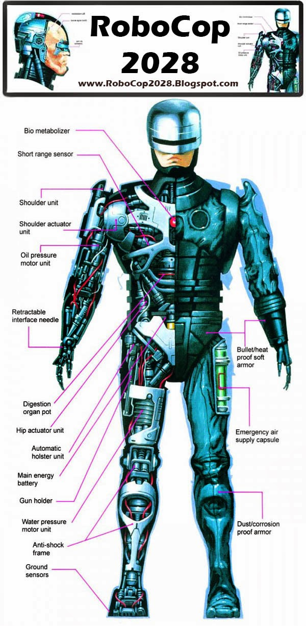 RoboCop Blueprint