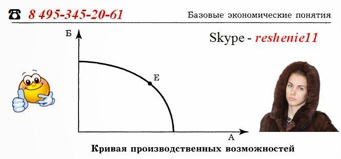 Ваш репетитор Москва Если надо написать контрольную по  Есть Репетитор английского языка для решения экономики на английском english