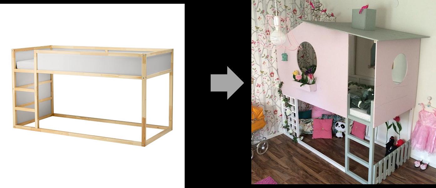 Metamorfozy Mebli Z Ikei Dla Dzieci Make Home Prettier