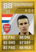Robin Van Persie (UP) 88 - FIFA 12 Ultimate Team Card