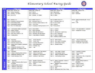 curriculum guide in math grade 2
