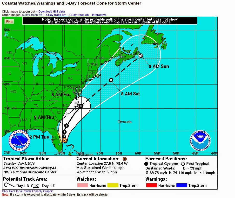 Tropical Storm Arthur Is Coming