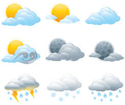unsur-unsur cuaca dan iklim