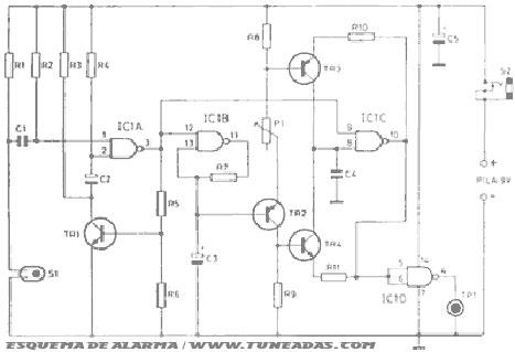 Dibujo tecnico dibujo tecnico for Plano de planta dibujo tecnico