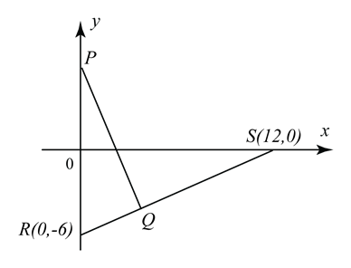 Coordinate geometry long questions question 1 2 spm additional the diagram shows a straight line pq which meets a straight line rs at the point q the point p lies on the y axis ccuart Images