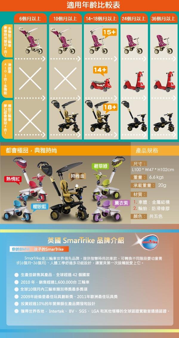 smart-trike 適用年齡建議表