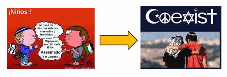 La paz entre Israel y Palestina sólo se logrará con la coexistencia cultural