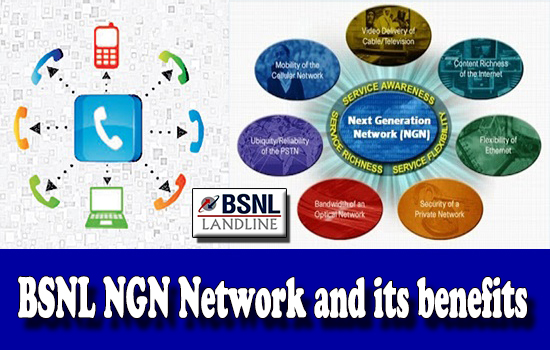 BSNL NGN - Next Generation Network and Its Benefits to Landline & Mobile Customers