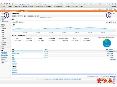 Google Analytics-5