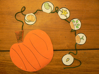 Halloween Craft Ideas  Grade on Mrs  T S First Grade Class  Pumpkin Activities