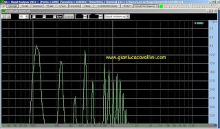 Visual Analyser analizzatore di spettro freeware