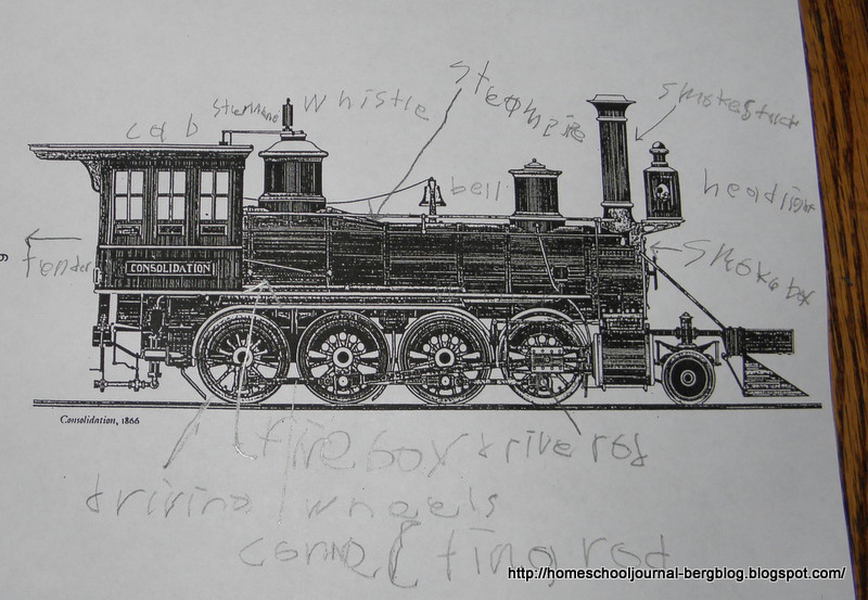 All Things Beautiful: Railroad Trains, Part 4: Parts of a Steam ...
