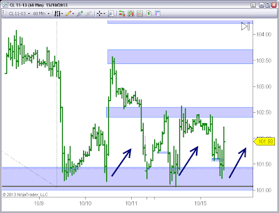 Interactive Trading  Forex Factory