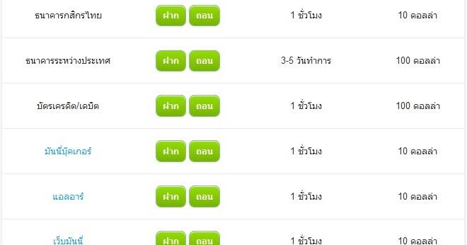 Paxforex thailand