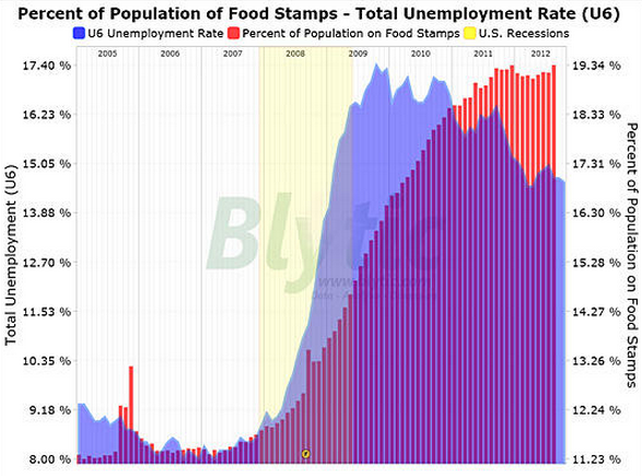 speech on overpopulation leads to unemployment Unemployment is a serious problem of india short essay on unemployment in india category: essays, paragraphs and articles on.