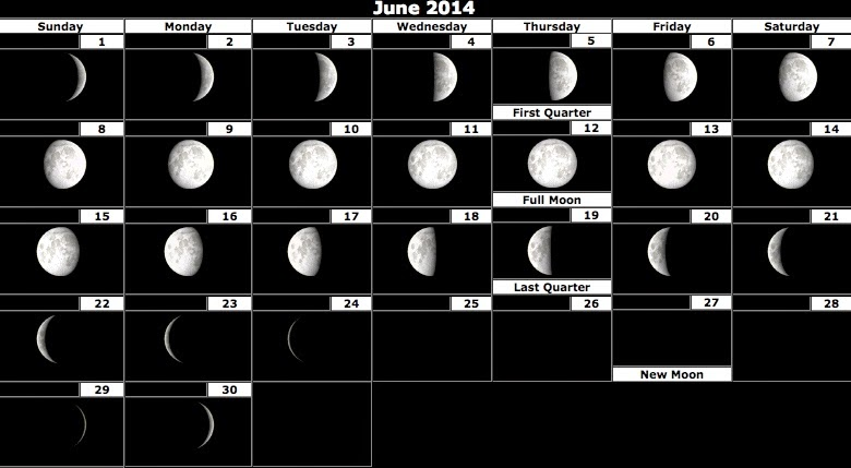 June Calendar With Moon Phases : Moon phase new calendar template site