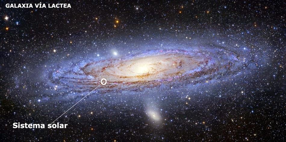 La situación de supervivencia del planeta Via-lactea-sistema-solar