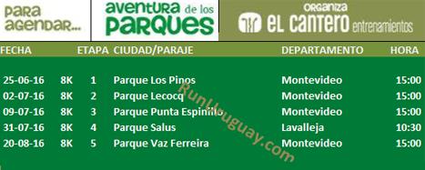AVENTURA DE LOS PARQUES: