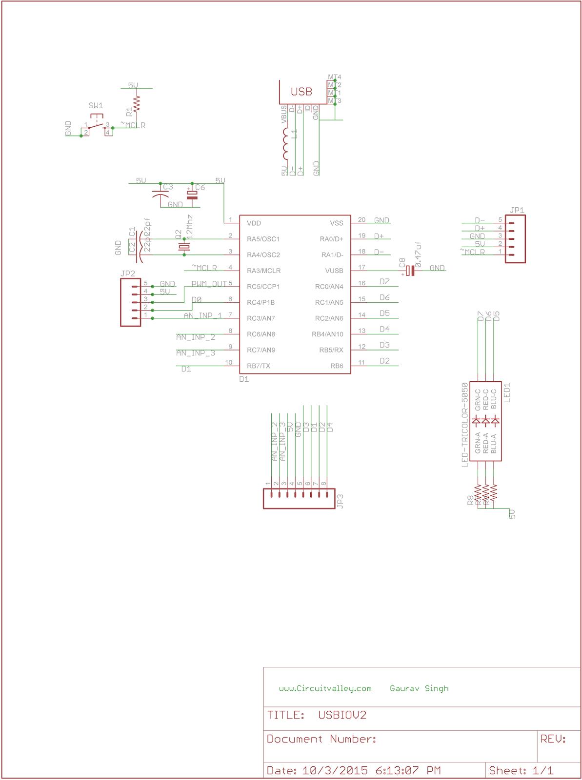 embedded engineering   cross platform usb i  o board with