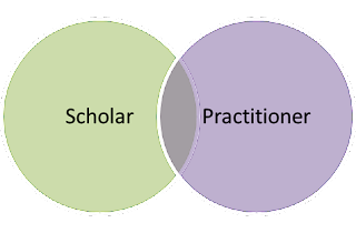 """perspective of scholar practitioner model Theory to practice or """"becoming a scholar-practitioner"""" posted on february 10, 2013 by jxm1063 while sitting in my introductory course to student affairs, my professor, dr robert reason, repeatedly tossed around the term scholar-practitioner reminding his students that this is the pinnacle to which we should aspire in our work."""