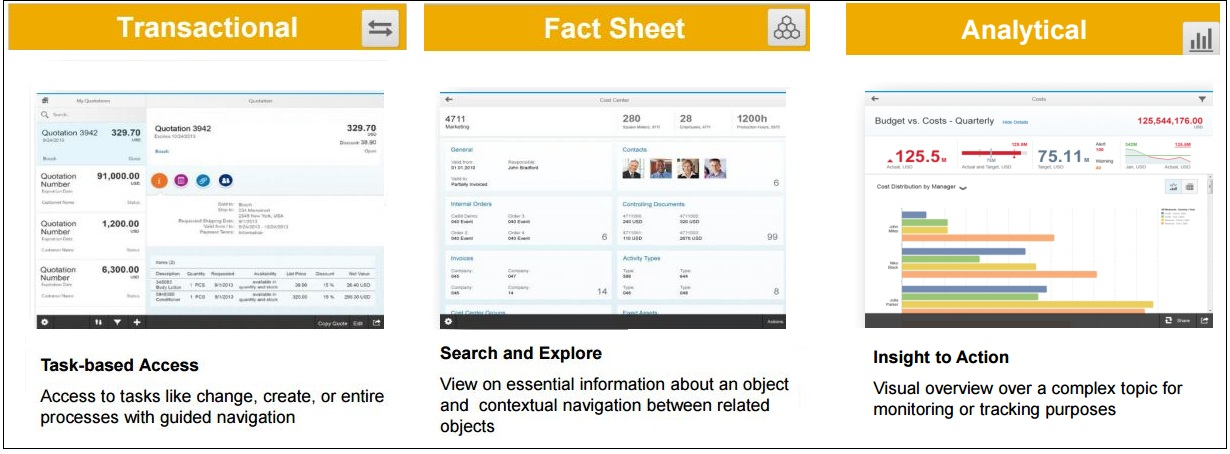 SAP Fiori - App Types