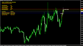 APAMI indicator on GBPUSD chart