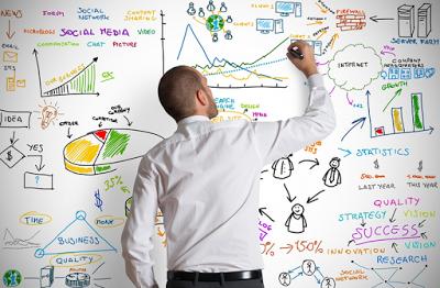 3 Langkah Mendapatkan Modal Bisnis Online