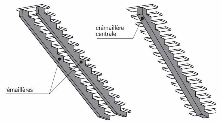 Escaliers cours et exercices - Escalier prefabrique beton ...