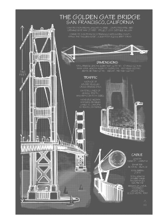 From gardners 2 bergers restoration hardware inspired blueprint i looked for bridges from places we like to go specifically cape cod brooklyn and san francisco but make sure the graphics are public domain malvernweather Choice Image