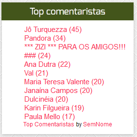 top comentaristas do meu blog