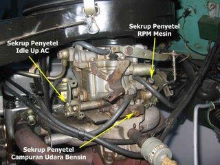 Cara stel karburator mobil sendiri