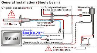 Gambar Skema Pemasangan Lampu HID Mobil Single Beam