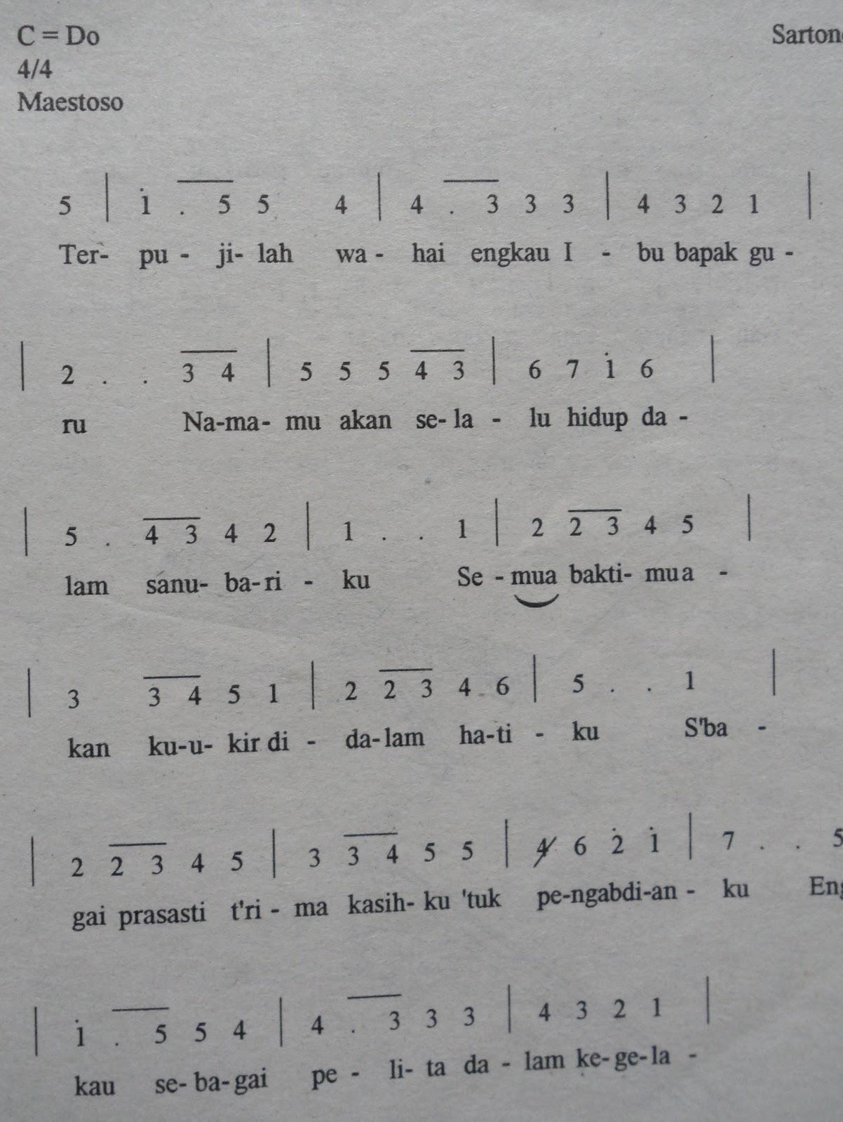 Not angka Lagu Hymne Guru (Pahlawan Tanpa Tanda Jasa)