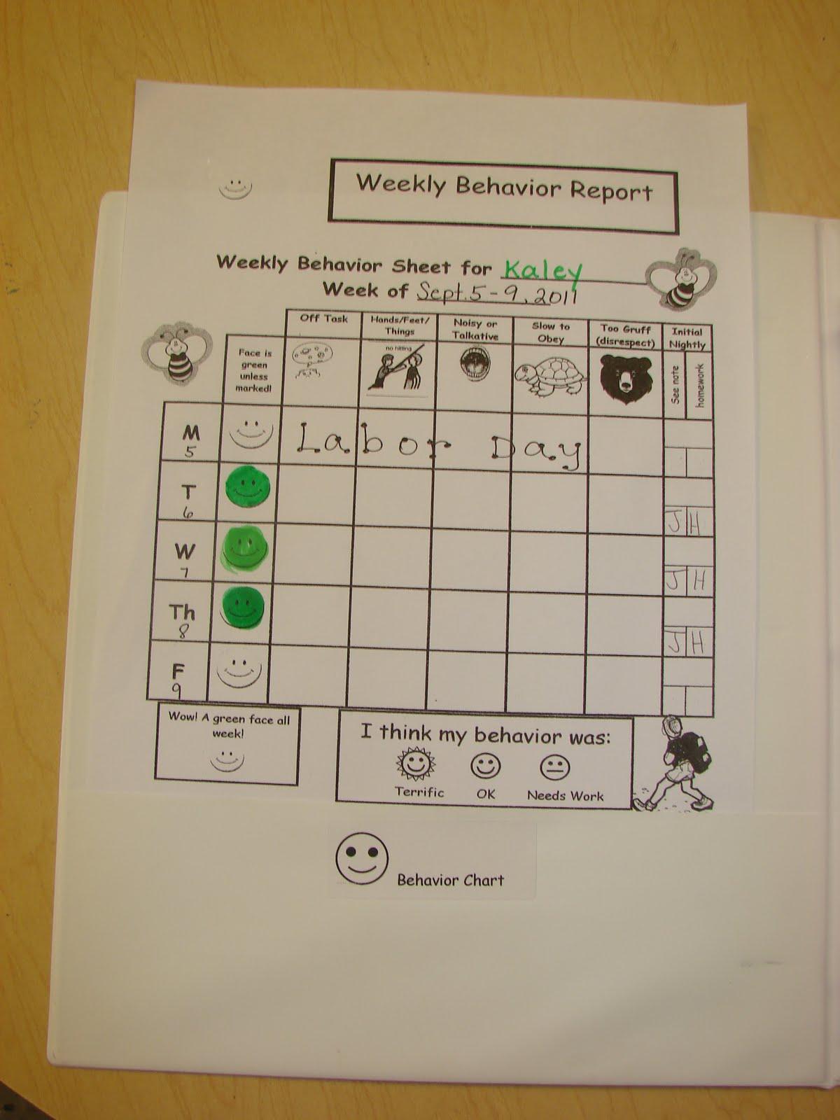 Smiley Face Behavior Chart Kindergarten | Car Interior Design