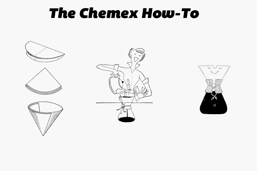 How Does Chemex Coffee Maker Work : Otis & Otto Journal: CHEMEX FOR COFFEE HEADS