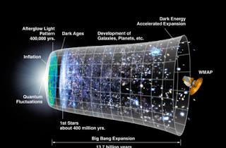 penciptaan ruang waktu hologram telp