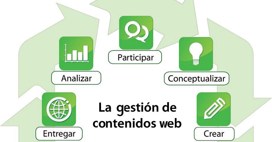 Exagono Bibliotecario Publicación En La Web Y Gestión De Dibujos