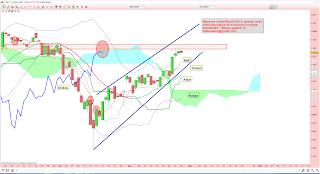 bourse analyse technique bollinger 26/11/2014