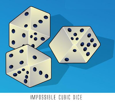 impossible dice optical illusion