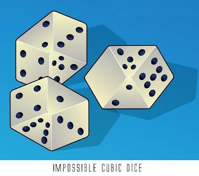 impossible dice optical illusion