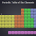 Periodic table of HTML Elements #for #fun