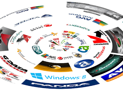 Antivirus Keys For All Product Working 9 Jan2013 | 12 Mb